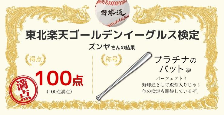 ズンヤさんの「福岡ソフトバンクホークス検定」の結果