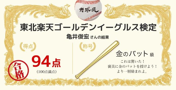 亀井俊宏さんの「福岡ソフトバンクホークス検定」の結果